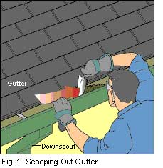 scoop out gutters
