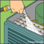 Drawing of a hand using a hose nozzle to clean the coils of a central AC's outdoor condenser.