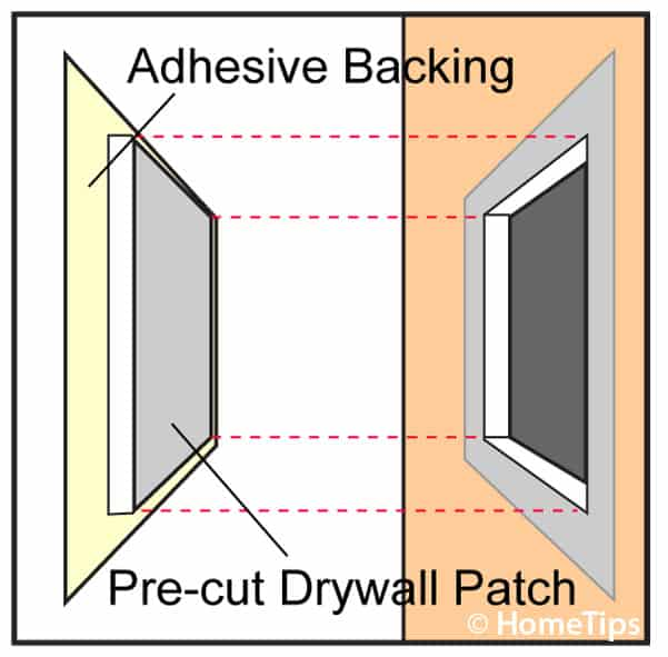 Diagram showing a drywall patch, including the use of adhesive backing.