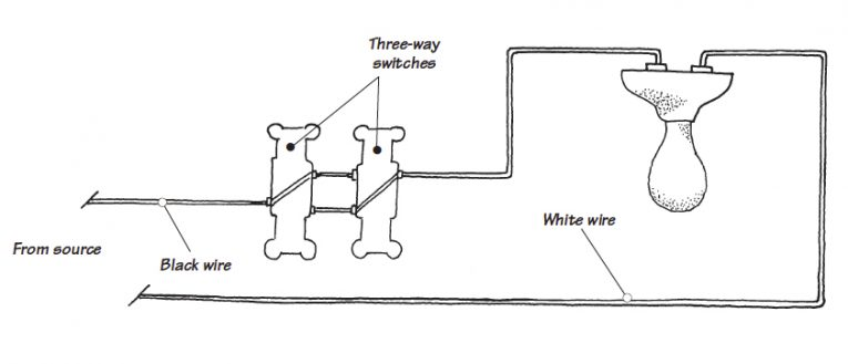 Black and white illustration of 3-way switch wiring